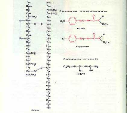 Объем используемого гормона определяется врачомэндокрино логом в индивидуальном порядке и с учётом всех индивидуальных особенностей организма больного